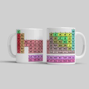 Hrnek s chemickými prvky | Periodická soustava prvků
